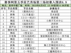 亚博体育第五季《星艺秀场》第三场初赛精彩回顾(内附晋级名单) ...